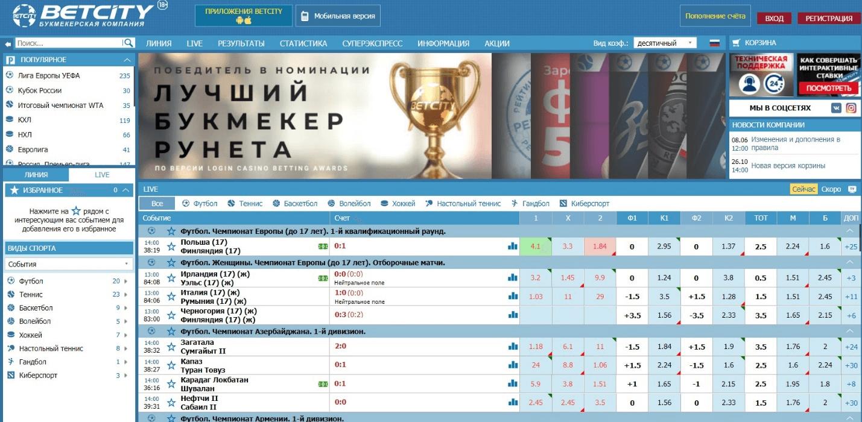 Официальный сайт www betcity ru